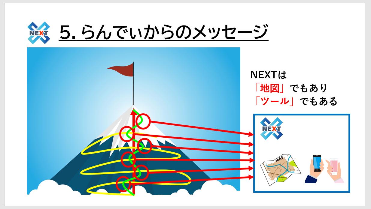 【せどり情報発信】2020.03.29 NEXT全体ウェビナー